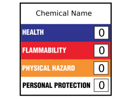 American Coatings Association's hazard rating system